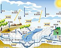 株式会社地圏環境テクノロジー