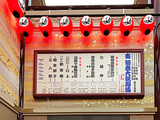 平成30年1月 歌舞伎愛好会開催報告