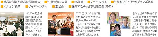 YOSHIMURAが100年企業を目指し取り組んでいること。
